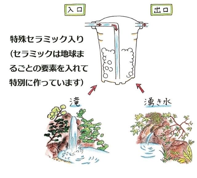 manawater_mechanism_trm.jpg